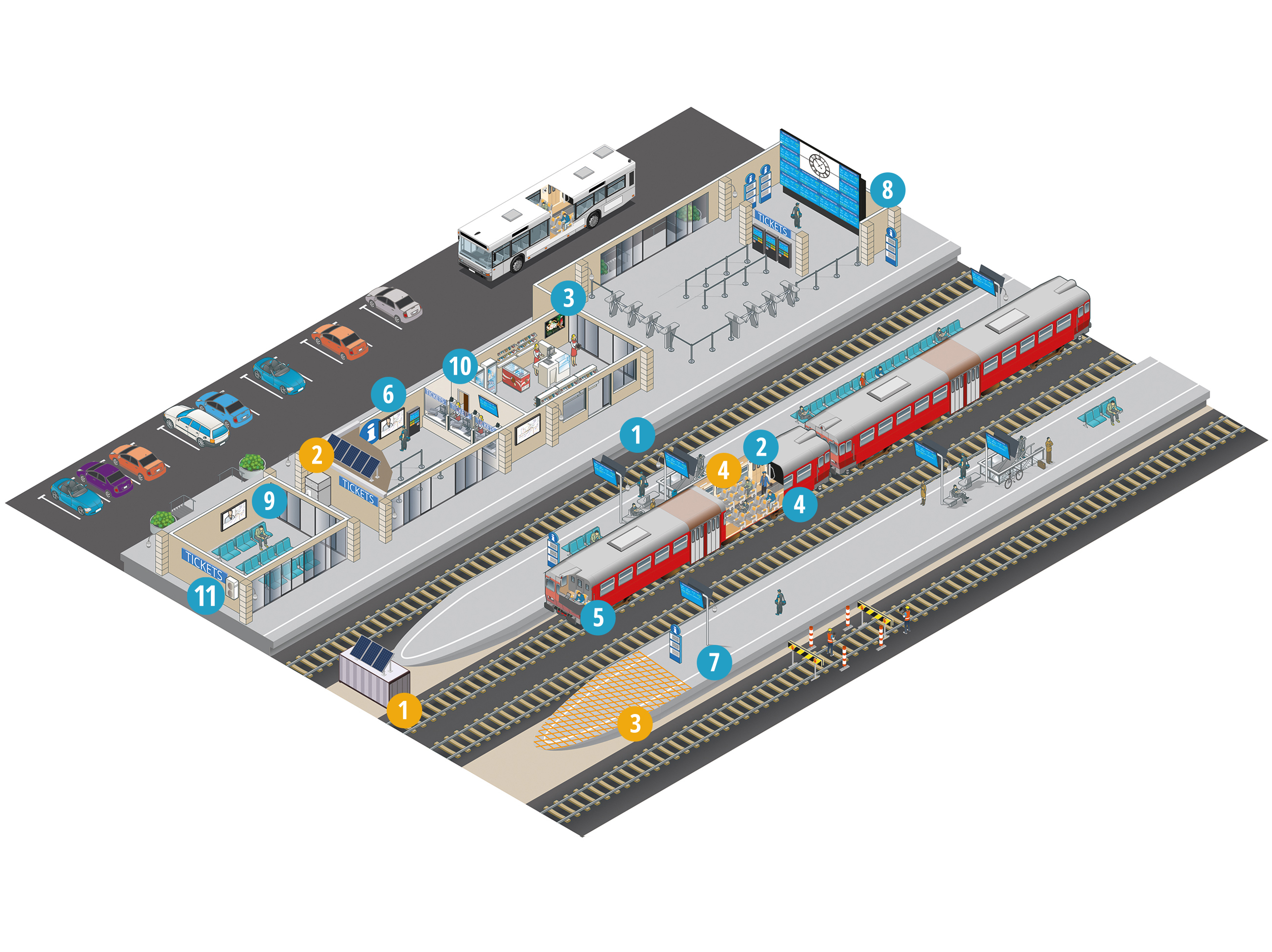 How do Panasonic solutions support the road and rail transport sectors?